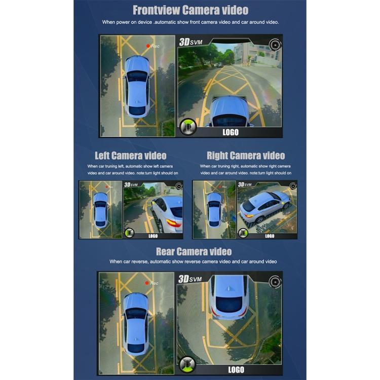 Car DVR - DV360-3D 360 Seamless Surround View  (3D+960P)