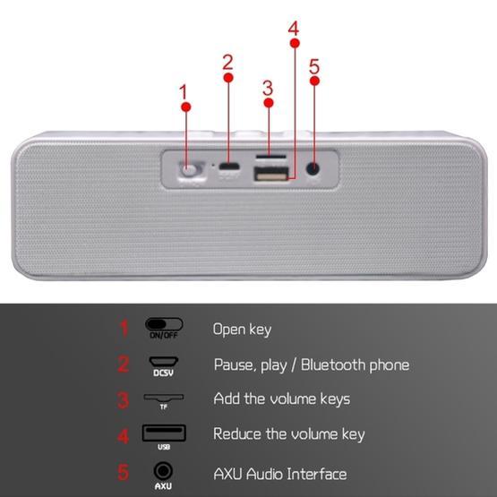 HOPESTAR H13 Mini Portable Rabbit Wireless Bluetooth Speaker (White)