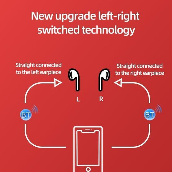 JOYROOM JR-T06mini Bilateral TWS Wireless Earphone (White)